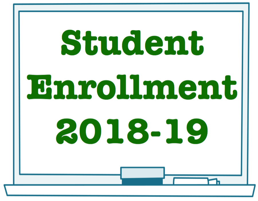 2018 -  2019 Enrollment Forms